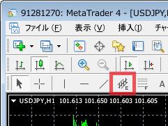 MetaTrader4のチャネルの描画