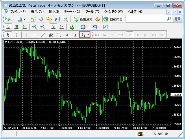MetaTrader4チャートに矢印の記入