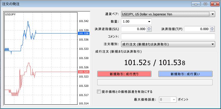 MetaTrader4で新規注文