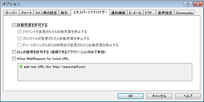 MetaTrader4 エキスパート・アドバイザーの稼動