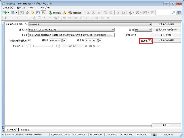MetaTrader4エキスパート・アドバイザーの最適化