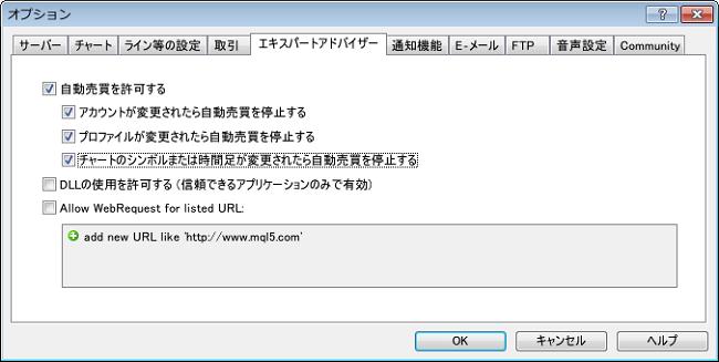 MetaTrader4 エキスパート・アドバイザーによる自動売買