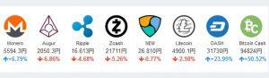 ビットコインが下落中、FXOPENで売りを狙う