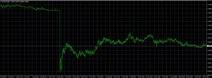 XMではスイスフランショック以来CHFのレバレッジが高くなる
