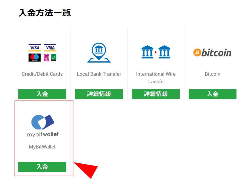 【海外FX入出金】XMでmybitwalletを使う条件と入金手順