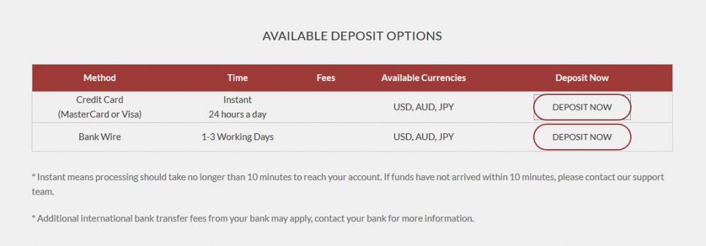Myfxmarketsの入金・出金方法